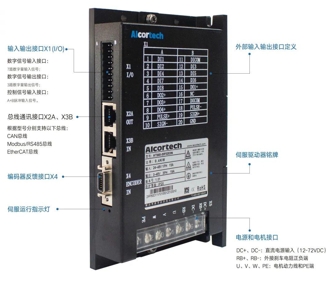 奥通ATS60系列低压直流伺服系统