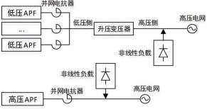 一种 H 桥级联高压有源滤波器