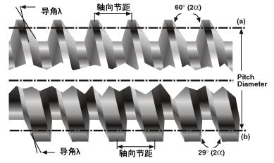 混合式直线电机的特点及应用优势研究