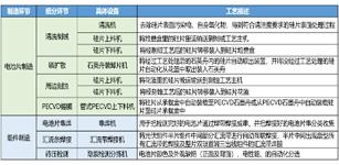 禾川股份产品方案在光伏行业的应用