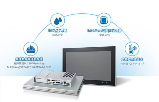 研华推出新一代多功能一体式工业平板电脑TPC-300系列