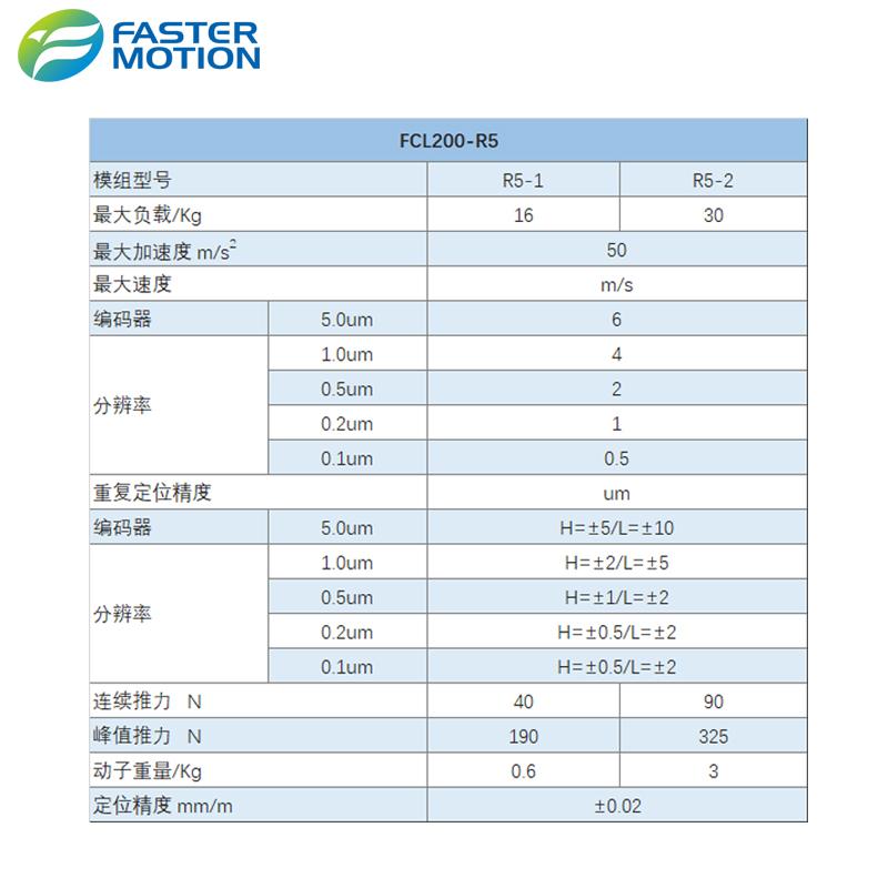 飞创经济型直线电机模组厂家派克高速直线电机高精度线性模组FCL200-R5