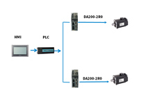 【英威腾】英威腾DA200伺服驱动器在粘虫板机上的应用