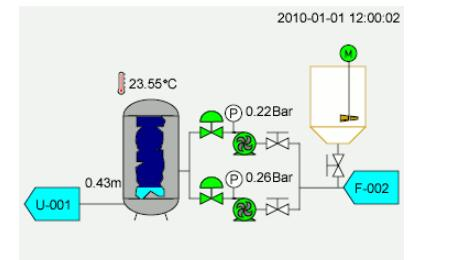 SCADA系统的人机界面介绍