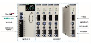 禾川 Q0 PAC 电镀生产线方案 及电镀 PID 温控工艺探讨