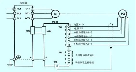 用变频器的电机发抖是什么原因?