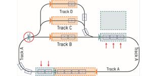 mapp Trak 助力高速轨道