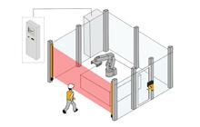 【皮尔磁】myPNOZ的无限可能之工业机器人工作站的应用