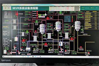 英威腾Goodrive5000系列高压矢量变频器在MVR系统的应用