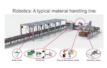 【施耐德】施耐德电气以运动控制和机器人技术助力物流行业把握电商机遇