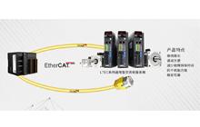 【雷赛智能】L7EC系列伺服适配雷赛PLC实现运动控制