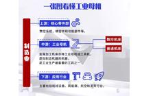 """【合信】工业母机之国产""""核心"""":金属折弯数控系统"""