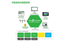 施耐德电气携开放自动化平台亮相2021广东智博会